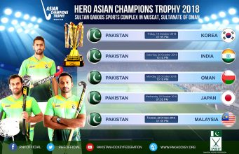 HERO_ACT2018 Asian Champions Trophy Pakistan Team Schedule Live Stream Tv Online Pakistan Hockey Team